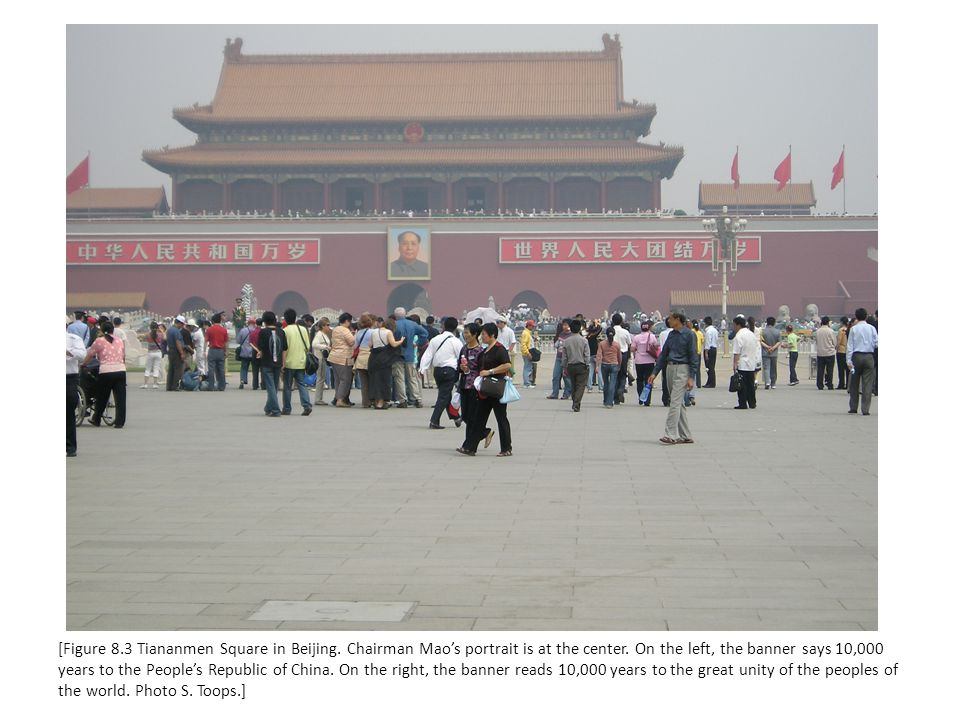 [Figure 8. 3 Tiananmen Square in Beijing